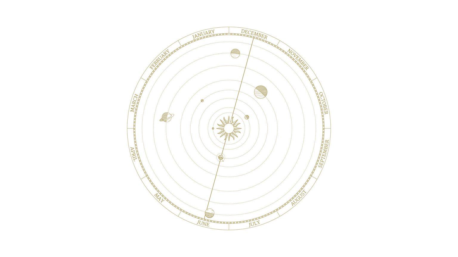 stellar-schets1