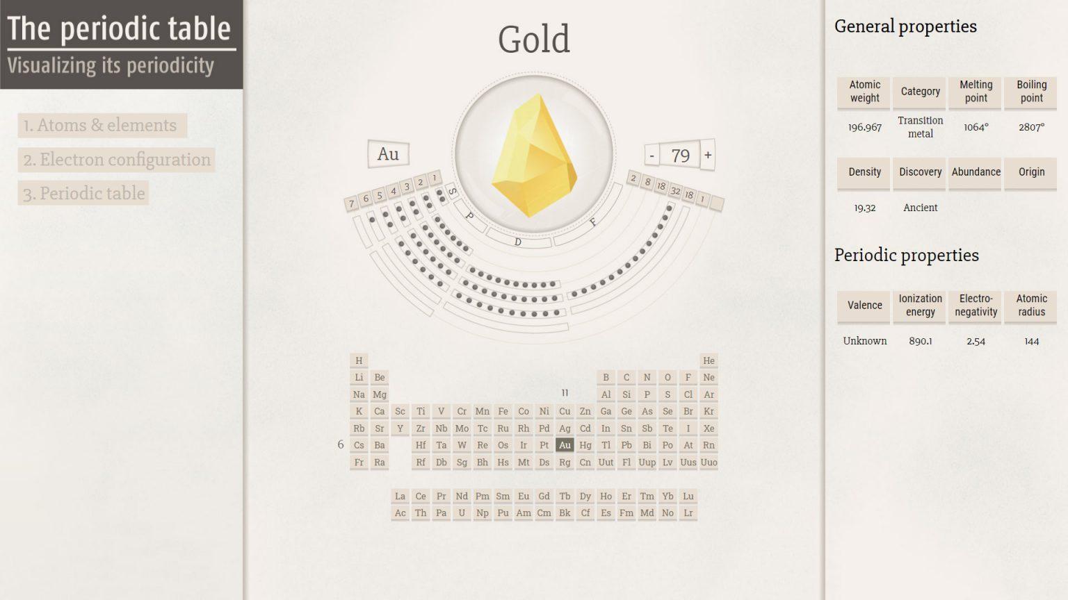 elements4